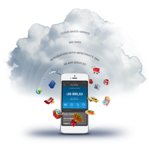 m-commerce-cloud_grafika