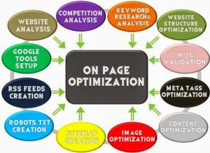 on-page-optimization-seo